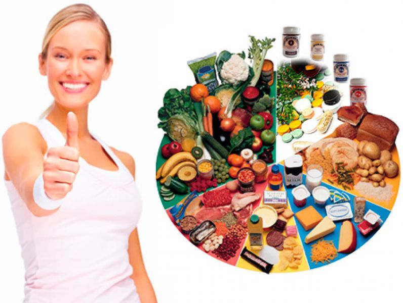 шестиразовое питание для похудения время